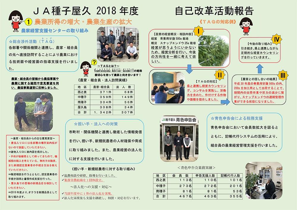 JA種子屋久 2018年度 自己改革活動報告について