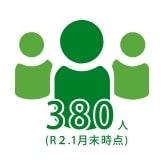 380人(令和2年1月末時点)